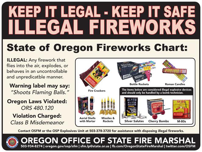 2019 Fireworks Campaign - Illegal Fireworks